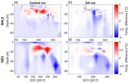 https://www.geosci-model-dev.net/13/1267/2020/gmd-13-1267-2020-f07