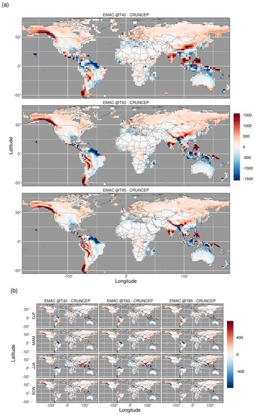 https://www.geosci-model-dev.net/13/1285/2020/gmd-13-1285-2020-f08