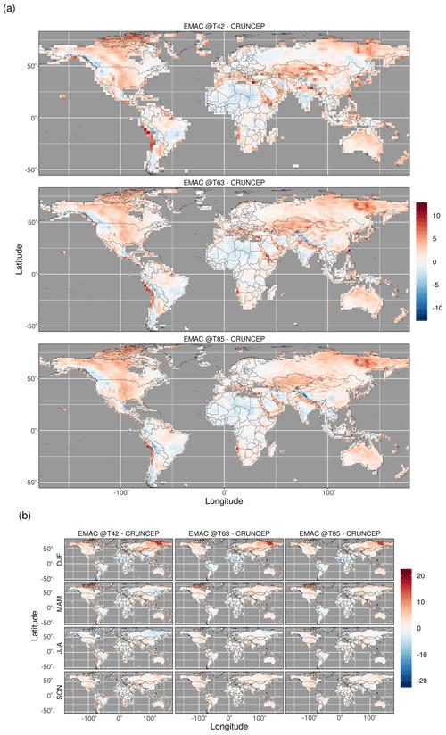 https://www.geosci-model-dev.net/13/1285/2020/gmd-13-1285-2020-f09