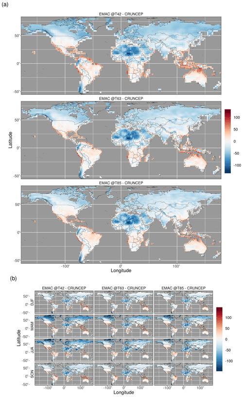 https://www.geosci-model-dev.net/13/1285/2020/gmd-13-1285-2020-f10