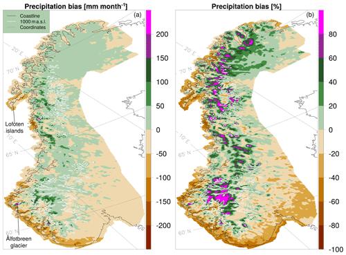 https://www.geosci-model-dev.net/13/1311/2020/gmd-13-1311-2020-f03