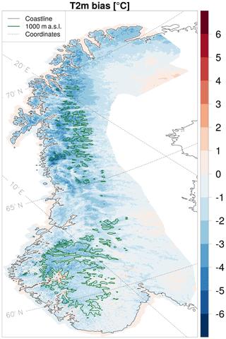 https://www.geosci-model-dev.net/13/1311/2020/gmd-13-1311-2020-f04