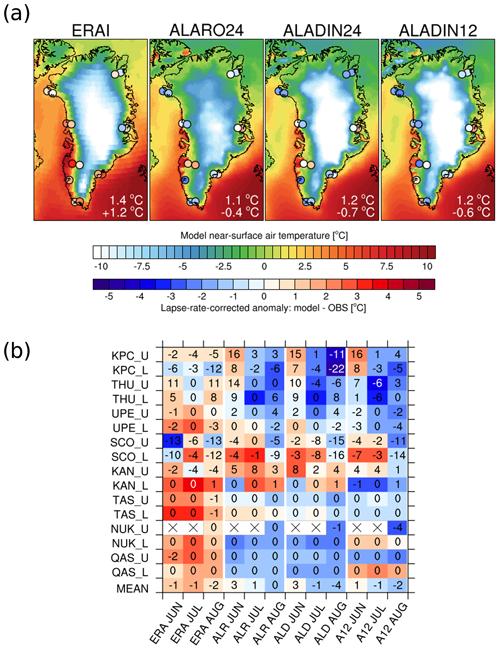 https://www.geosci-model-dev.net/13/1311/2020/gmd-13-1311-2020-f08