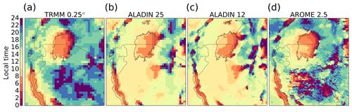 https://www.geosci-model-dev.net/13/1311/2020/gmd-13-1311-2020-f10