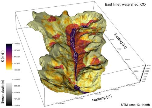 https://www.geosci-model-dev.net/13/1373/2020/gmd-13-1373-2020-f07