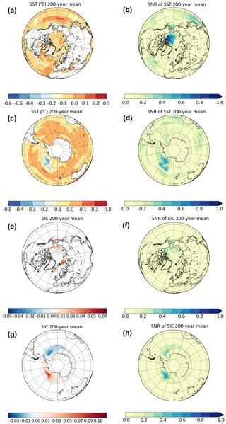 https://www.geosci-model-dev.net/13/139/2020/gmd-13-139-2020-f02