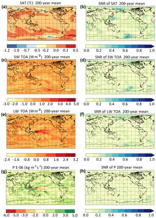 https://www.geosci-model-dev.net/13/139/2020/gmd-13-139-2020-f03