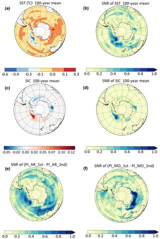 https://www.geosci-model-dev.net/13/139/2020/gmd-13-139-2020-f11