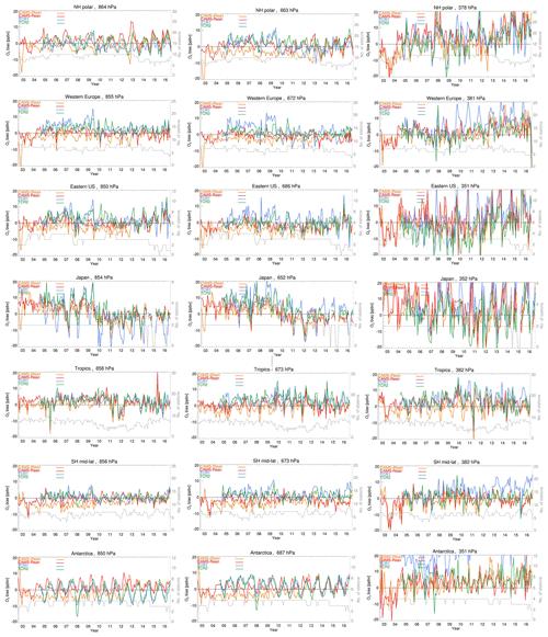 https://www.geosci-model-dev.net/13/1513/2020/gmd-13-1513-2020-f06