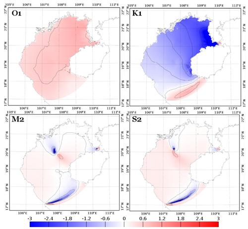 https://www.geosci-model-dev.net/13/1583/2020/gmd-13-1583-2020-f15