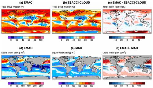https://www.geosci-model-dev.net/13/1635/2020/gmd-13-1635-2020-f02