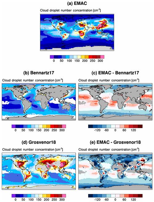 https://www.geosci-model-dev.net/13/1635/2020/gmd-13-1635-2020-f04