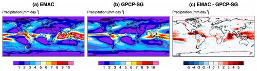 https://www.geosci-model-dev.net/13/1635/2020/gmd-13-1635-2020-f07