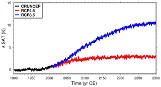 https://www.geosci-model-dev.net/13/1663/2020/gmd-13-1663-2020-f05