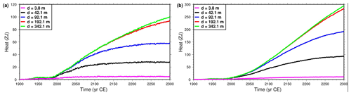 https://www.geosci-model-dev.net/13/1663/2020/gmd-13-1663-2020-f06