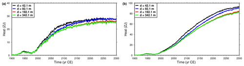 https://www.geosci-model-dev.net/13/1663/2020/gmd-13-1663-2020-f08