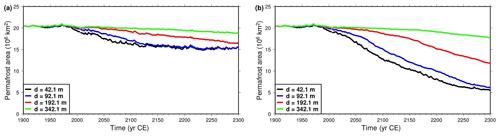 https://www.geosci-model-dev.net/13/1663/2020/gmd-13-1663-2020-f09