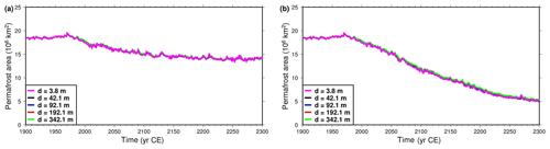 https://www.geosci-model-dev.net/13/1663/2020/gmd-13-1663-2020-f10