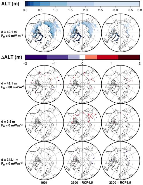 https://www.geosci-model-dev.net/13/1663/2020/gmd-13-1663-2020-f11