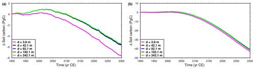 https://www.geosci-model-dev.net/13/1663/2020/gmd-13-1663-2020-f12