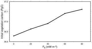 https://www.geosci-model-dev.net/13/1663/2020/gmd-13-1663-2020-f17