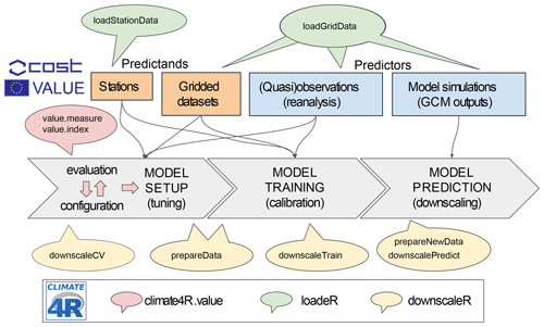 https://www.geosci-model-dev.net/13/1711/2020/gmd-13-1711-2020-f01