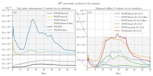 https://www.geosci-model-dev.net/13/1737/2020/gmd-13-1737-2020-f05