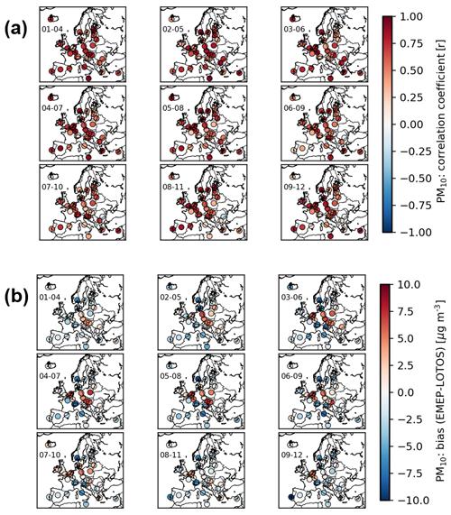 https://www.geosci-model-dev.net/13/1787/2020/gmd-13-1787-2020-f05