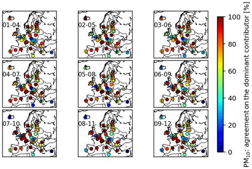https://www.geosci-model-dev.net/13/1787/2020/gmd-13-1787-2020-f10