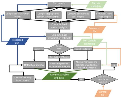 https://www.geosci-model-dev.net/13/1827/2020/gmd-13-1827-2020-f04