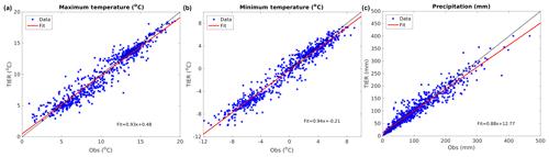 https://www.geosci-model-dev.net/13/1827/2020/gmd-13-1827-2020-f07