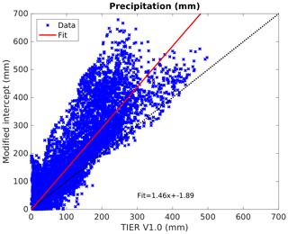 https://www.geosci-model-dev.net/13/1827/2020/gmd-13-1827-2020-f08