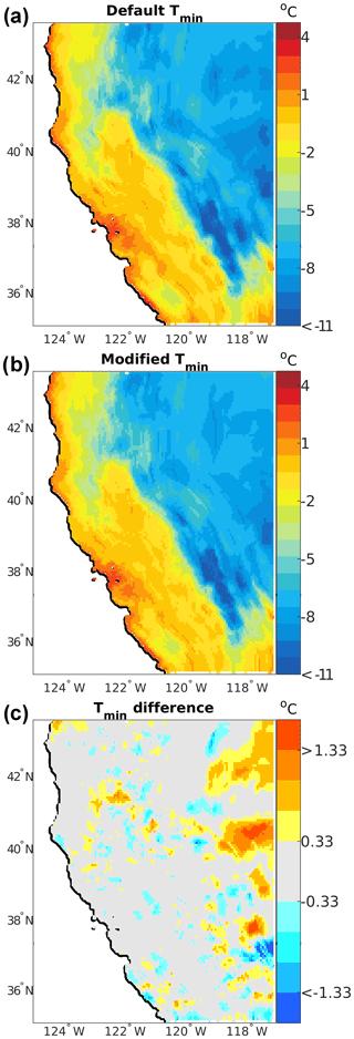 https://www.geosci-model-dev.net/13/1827/2020/gmd-13-1827-2020-f09