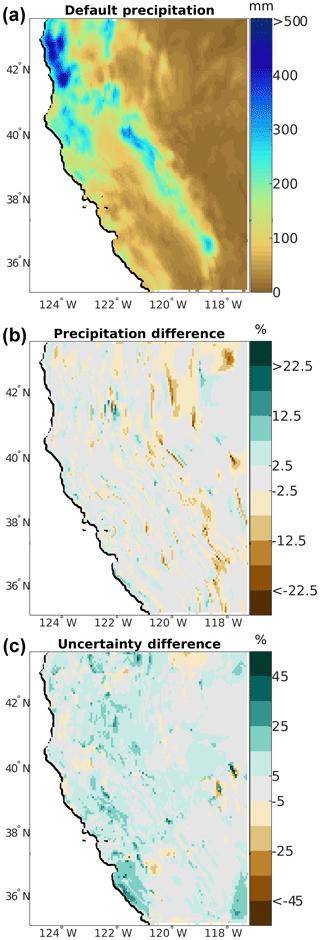 https://www.geosci-model-dev.net/13/1827/2020/gmd-13-1827-2020-f10