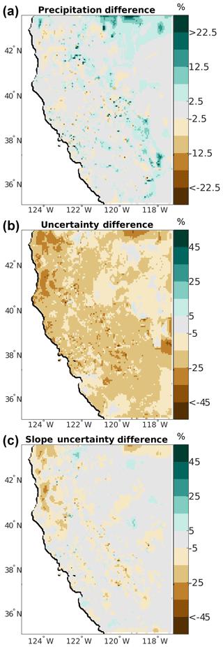 https://www.geosci-model-dev.net/13/1827/2020/gmd-13-1827-2020-f11