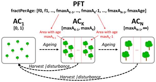 https://www.geosci-model-dev.net/13/185/2020/gmd-13-185-2020-f03