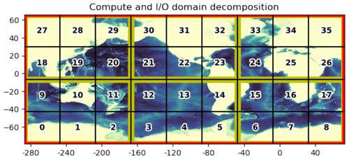 https://www.geosci-model-dev.net/13/1885/2020/gmd-13-1885-2020-f01