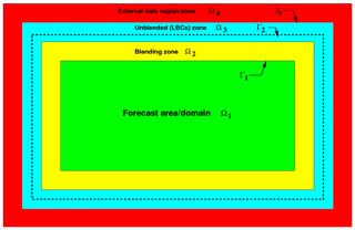 https://www.geosci-model-dev.net/13/1999/2020/gmd-13-1999-2020-f01