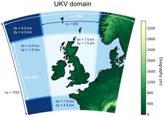 https://www.geosci-model-dev.net/13/1999/2020/gmd-13-1999-2020-f03