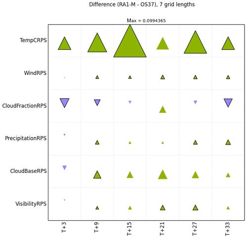https://www.geosci-model-dev.net/13/1999/2020/gmd-13-1999-2020-f04