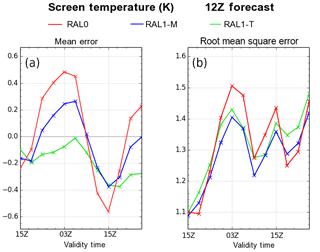 https://www.geosci-model-dev.net/13/1999/2020/gmd-13-1999-2020-f06