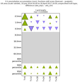 https://www.geosci-model-dev.net/13/1999/2020/gmd-13-1999-2020-f11
