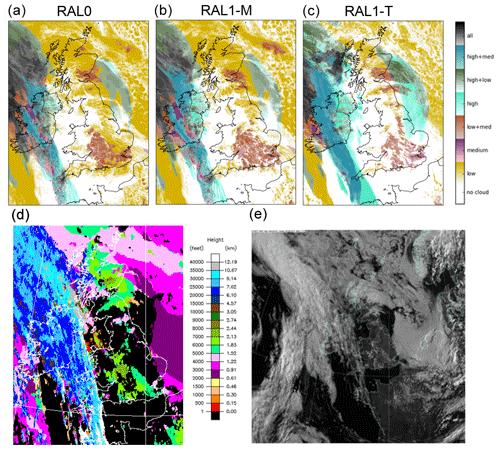 https://www.geosci-model-dev.net/13/1999/2020/gmd-13-1999-2020-f13