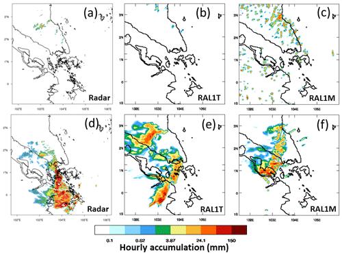 https://www.geosci-model-dev.net/13/1999/2020/gmd-13-1999-2020-f15
