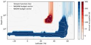 https://www.geosci-model-dev.net/13/2031/2020/gmd-13-2031-2020-f02