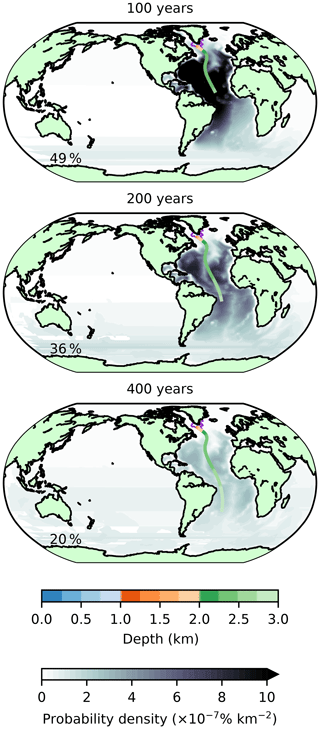 https://www.geosci-model-dev.net/13/2031/2020/gmd-13-2031-2020-f13