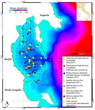 https://www.geosci-model-dev.net/13/2073/2020/gmd-13-2073-2020-f01