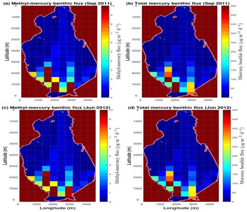 https://www.geosci-model-dev.net/13/2073/2020/gmd-13-2073-2020-f05