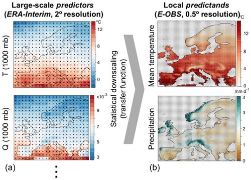 https://www.geosci-model-dev.net/13/2109/2020/gmd-13-2109-2020-f01