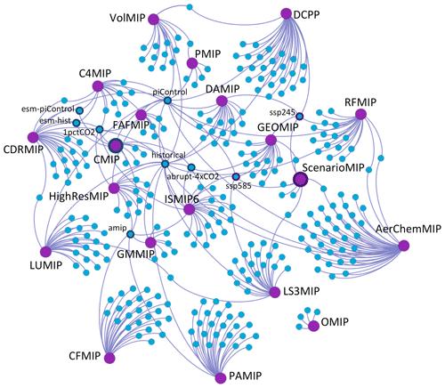 https://www.geosci-model-dev.net/13/2149/2020/gmd-13-2149-2020-f05